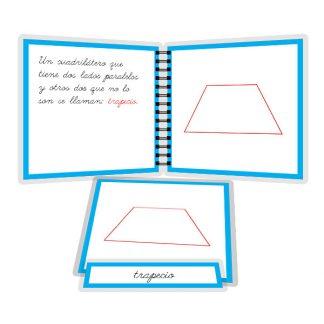 Definiciones de geometría - cuadriláteros