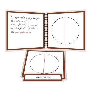 Definiciones de geometría - círculo