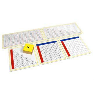 Tablas de la multiplicación Montessori